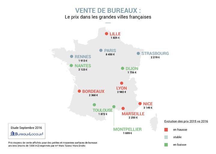 vente de bureaux dans les grandes villes françaises