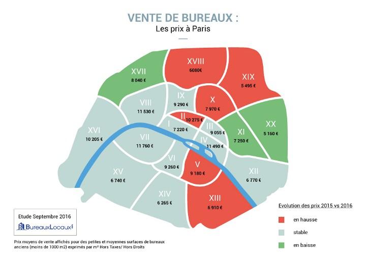 vente bureaux paris / les prix à Paris