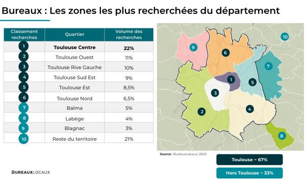 Carte des zones les plus recherchées de Toulouse