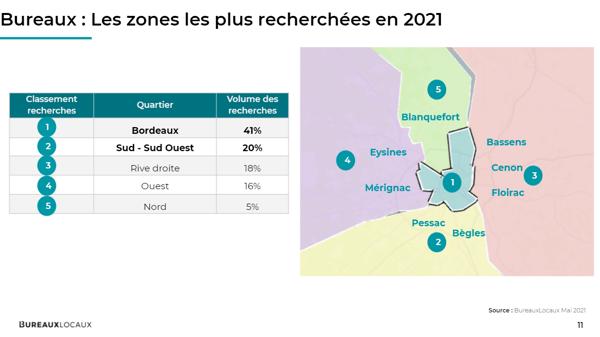 Bordeaux_Les zones les plus recherchées