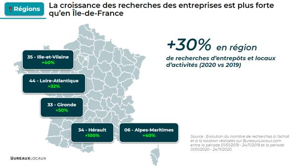 BureauxLocaux_entrepots_recherches_regions