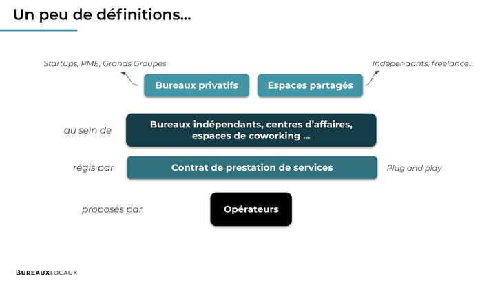 Bureaux_flexibles_BureauxLocaux_DEF