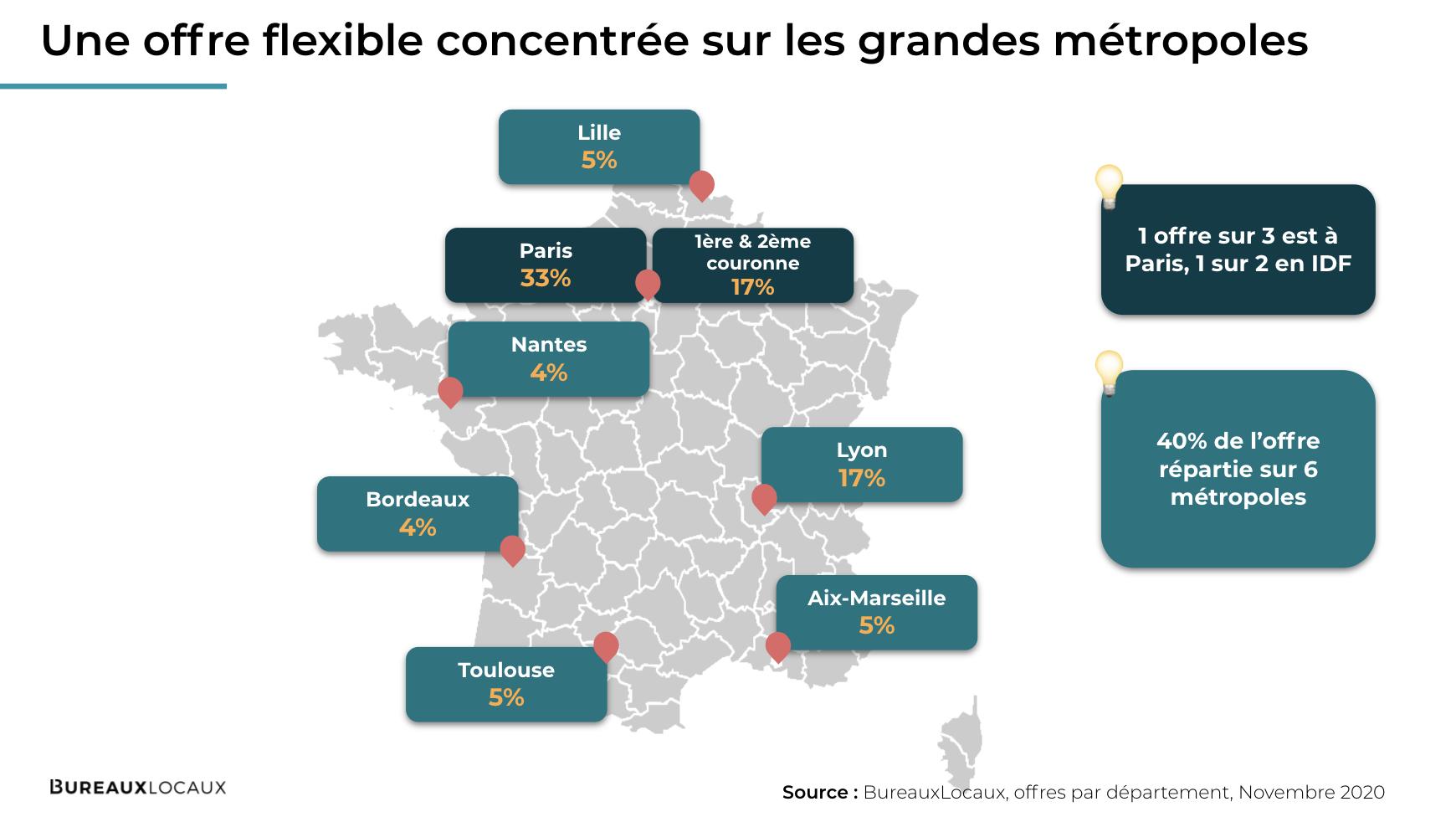 Bureaux_flexibles_BureauxLocaux_FR