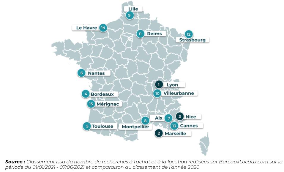 Commerces les villes les plus recherchées en région