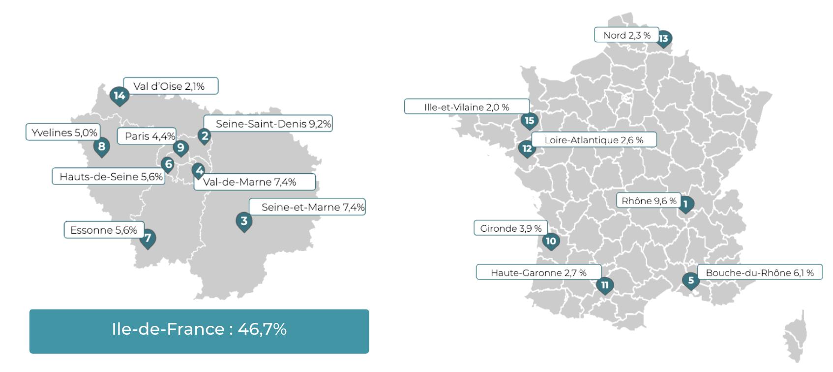 Location entrepôts en France