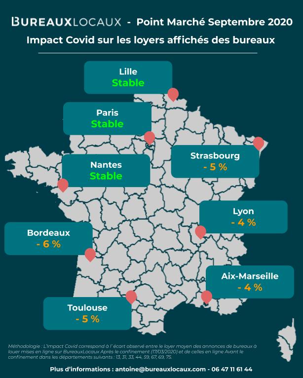 Evolution_des_loyers_infographie - France Septembre 2020