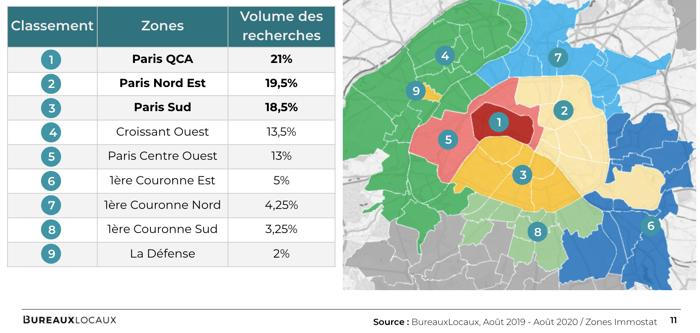 Les zones les plus recherchées à Paris et en petite couronne