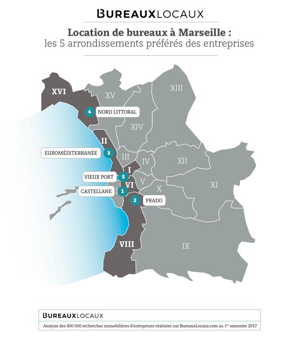 Les quartiers les plus recherchés à Marseille