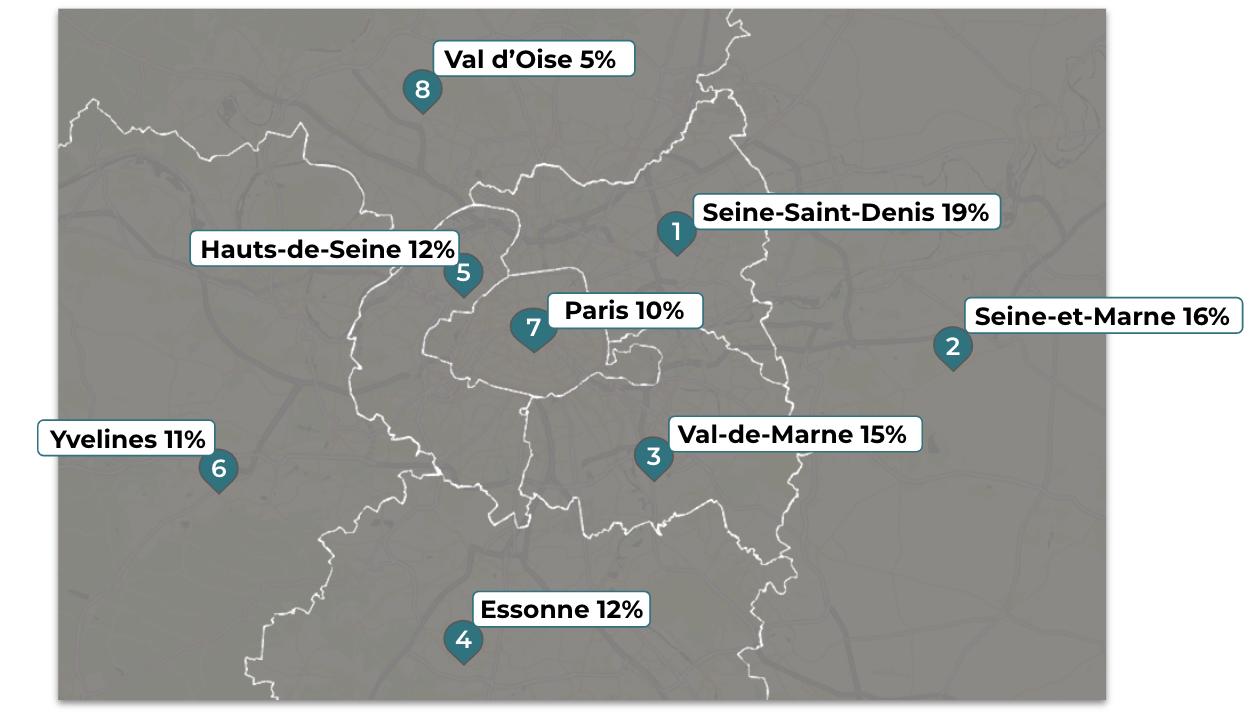 location-entrepôts-Paris